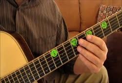 How to attach a guitar strap - Guitar strap attachment | Art