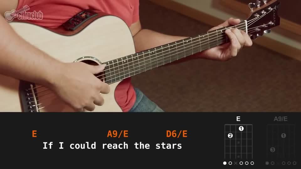 Will Ye Go Lassie Go - Guitar lesson + chords - Veojam
